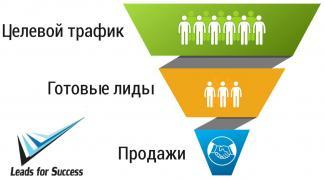 залучення нових клієнтів, збільшення клієнтської бази